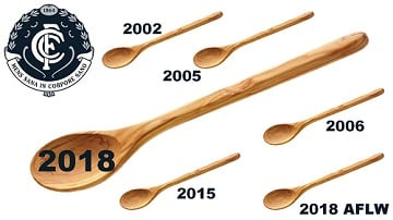 AFL Wooden Spoon 2019 - Betting