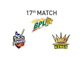 Prediction Dhaka Dynamites vs Rajshahi Kings