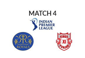 Prediction Rajasthan Royals vs Kings XI Punjab
