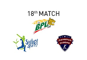 Prediction Sylhet Sixers vs Rangur Riders