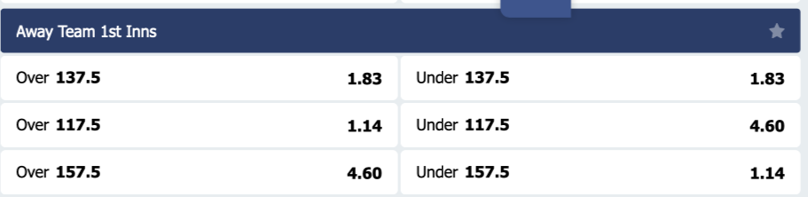1st Innings Runs Odds