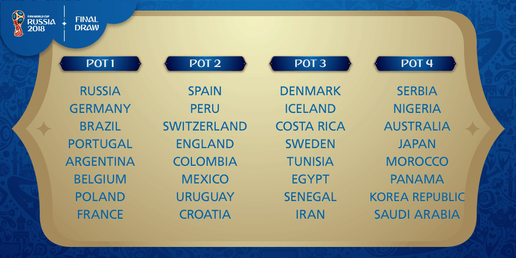 World Cup Pot